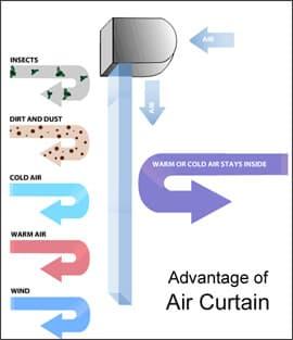 air_curtain